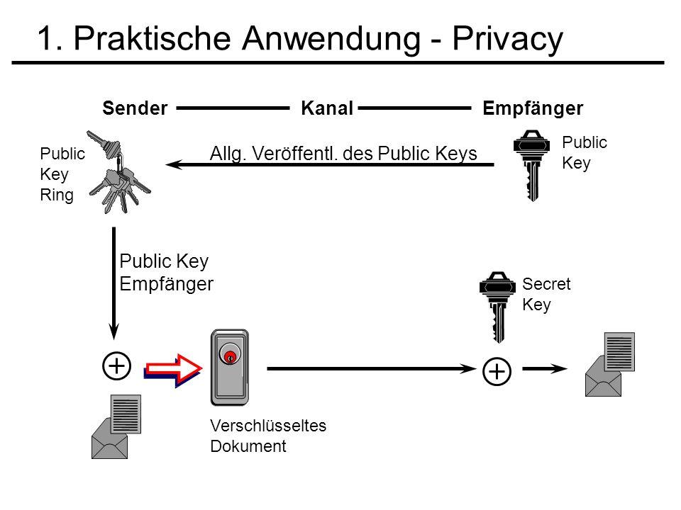 1. Praktische Anwendung - Privacy