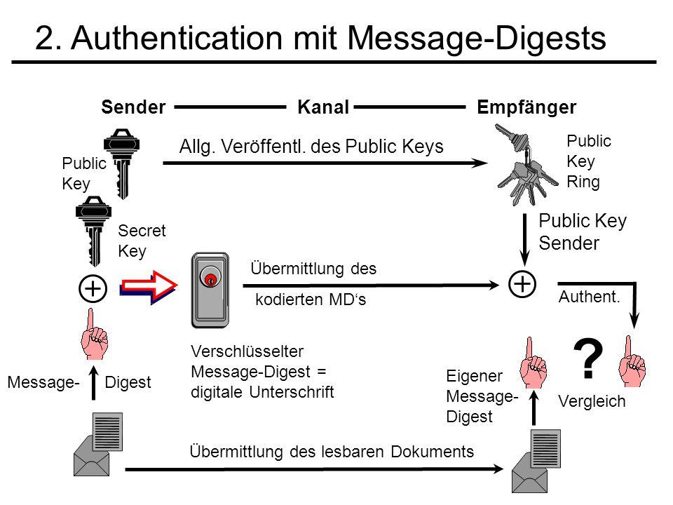 2. Authentication mit Message-Digests