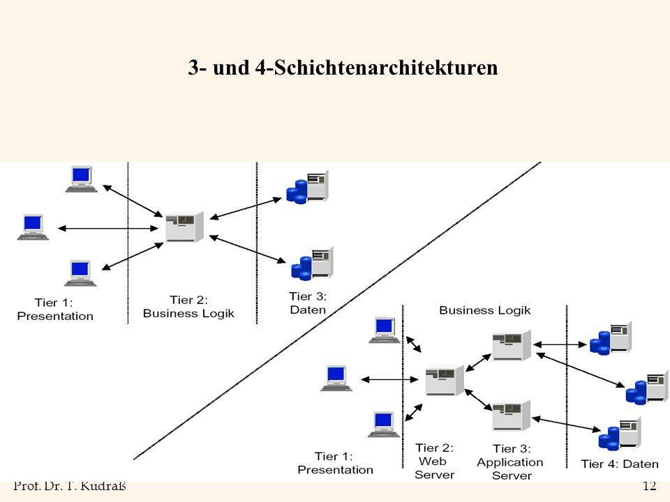 3- und 4-Schichtenarchitekturen