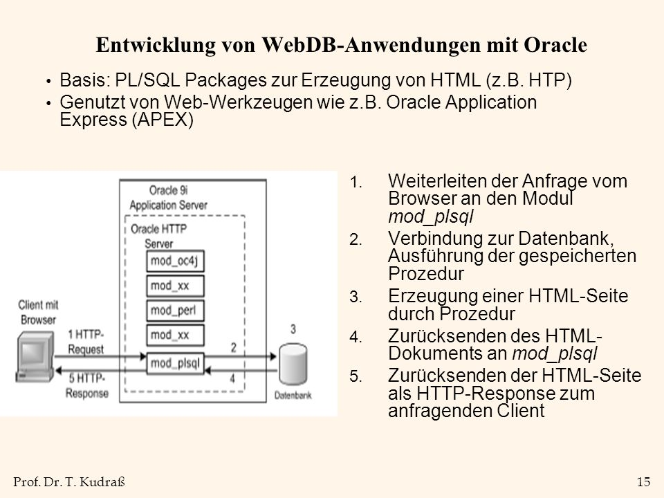 Entwicklung von WebDB-Anwendungen mit Oracle