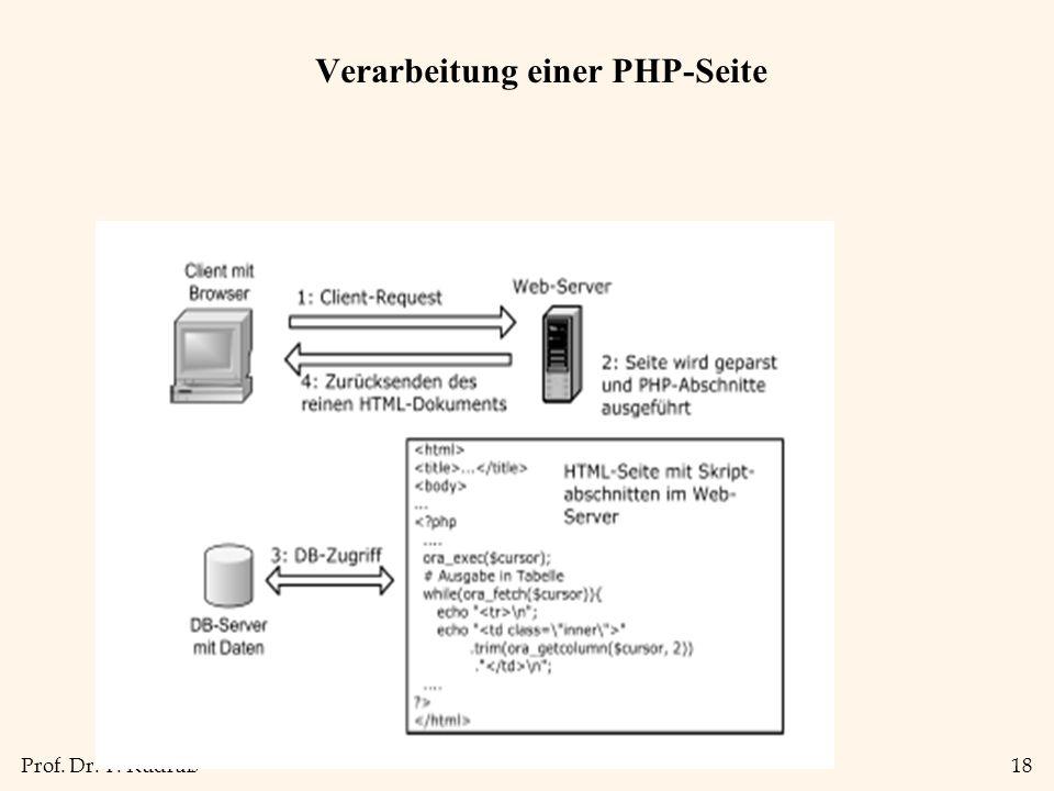 Verarbeitung einer PHP-Seite