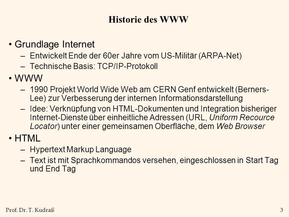 Historie des WWW Grundlage Internet WWW HTML