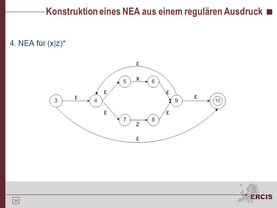 Konstruktion eines NEA aus einem regulären Ausdruck