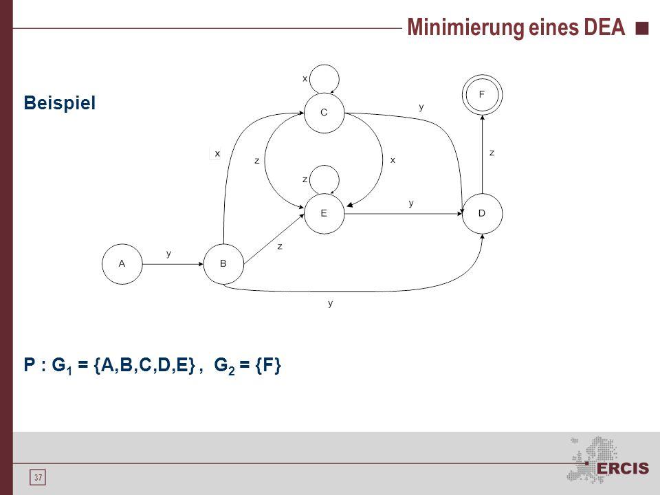 Minimierung eines DEA Beispiel (weiter) G1 : Trennung durch z