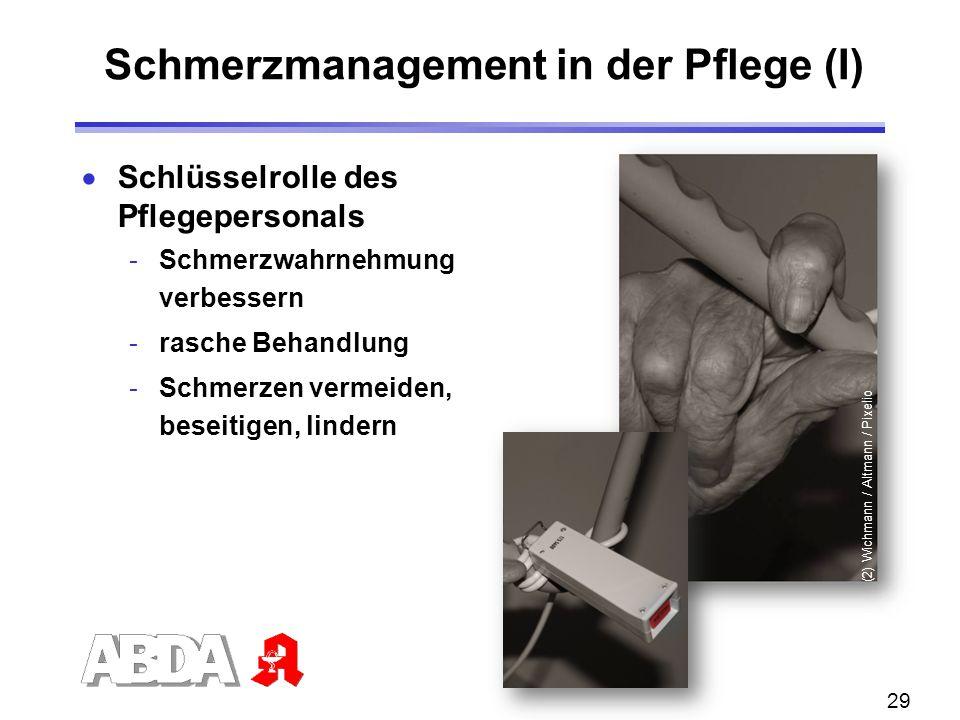 Schmerzmanagement in der Pflege (I)