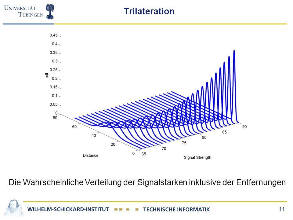 Trilateration Die Wahrscheinliche Verteilung der Signalstärken inklusive der Entfernungen