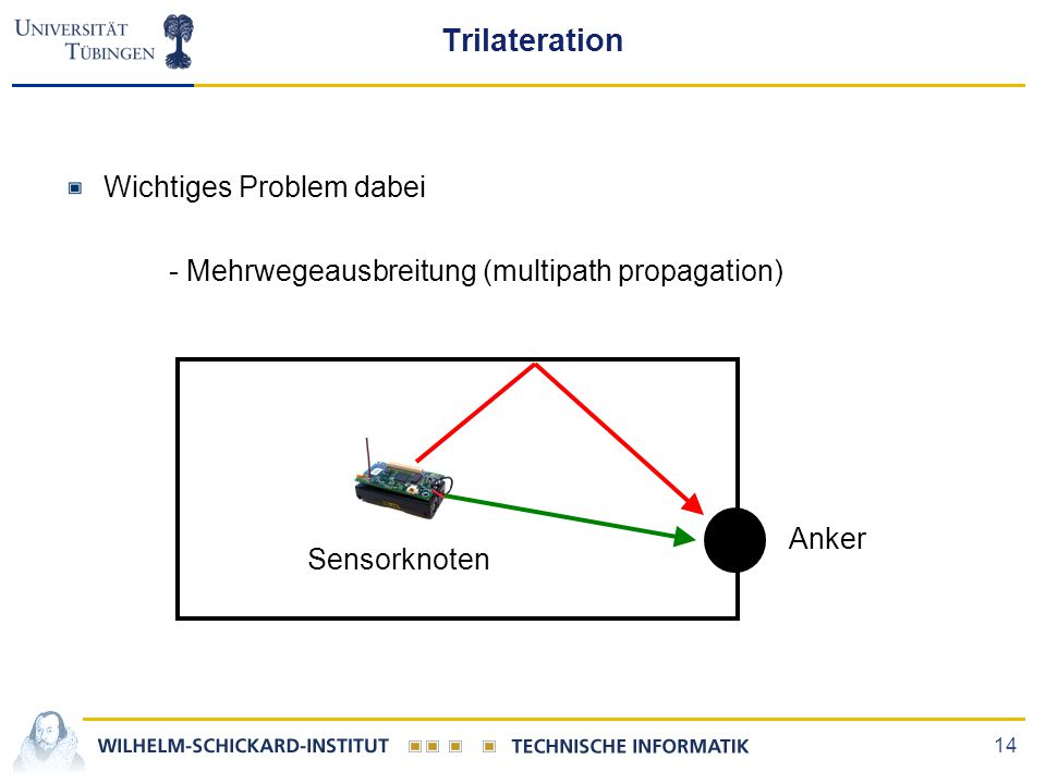 Trilateration Wichtiges Problem dabei