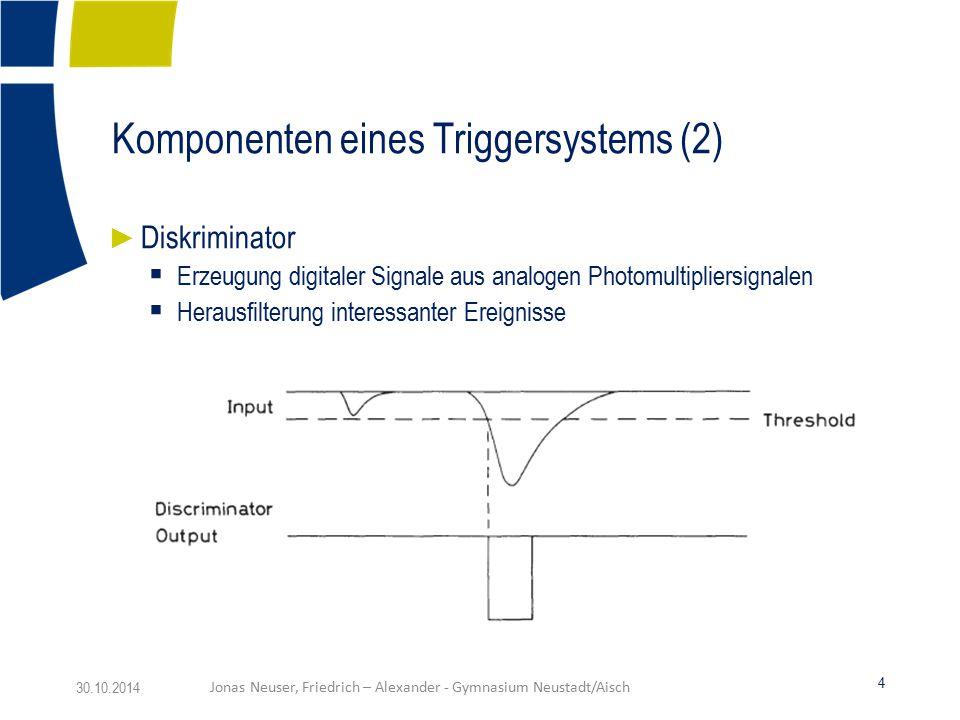 Komponenten eines Triggersystems (2)