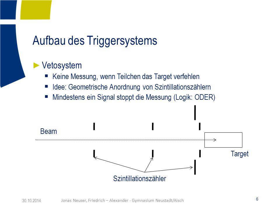 Aufbau des Triggersystems