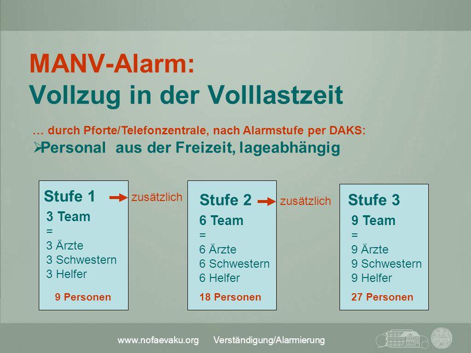 MANV-Alarm: Vollzug in der Volllastzeit