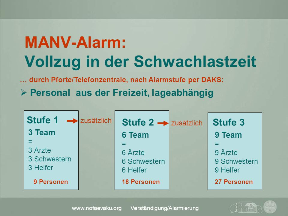 MANV-Alarm: Vollzug in der Schwachlastzeit