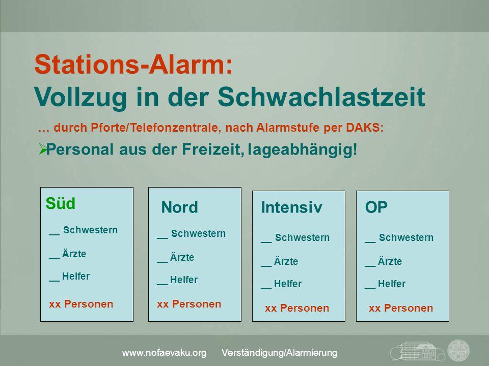 Stations-Alarm: Vollzug in der Schwachlastzeit