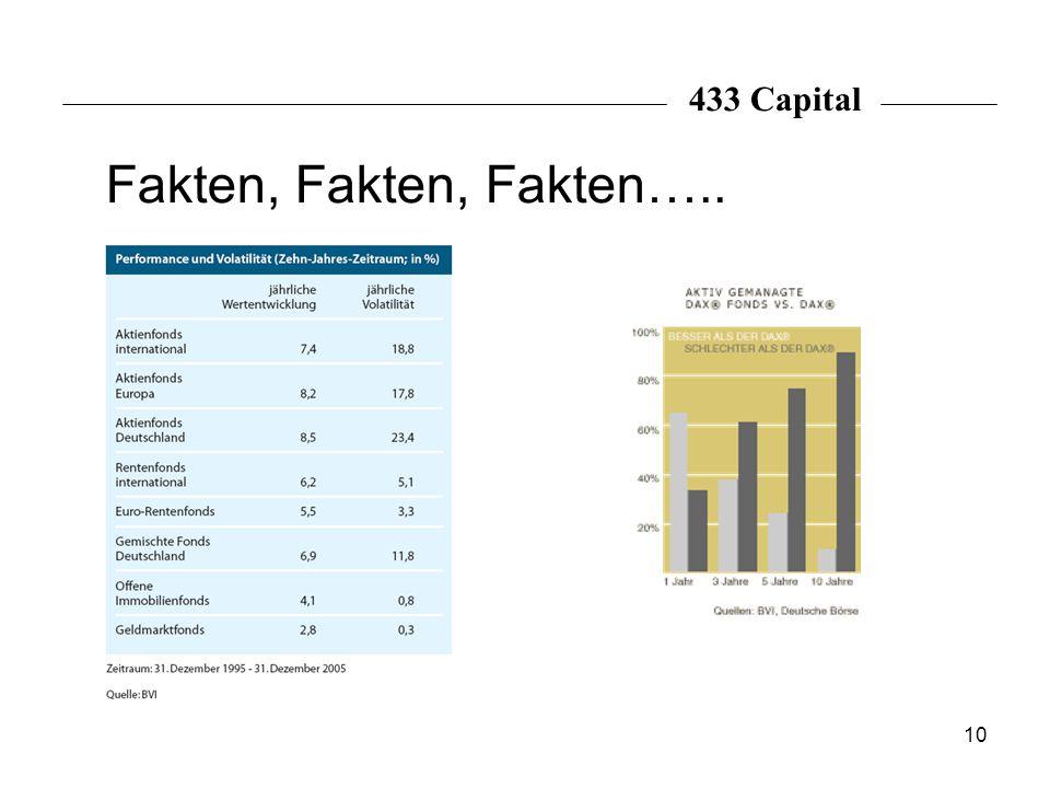 433 Capital Fakten, Fakten, Fakten…..
