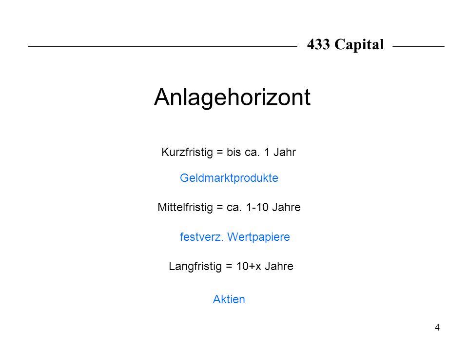 Anlagehorizont 433 Capital Kurzfristig = bis ca. 1 Jahr