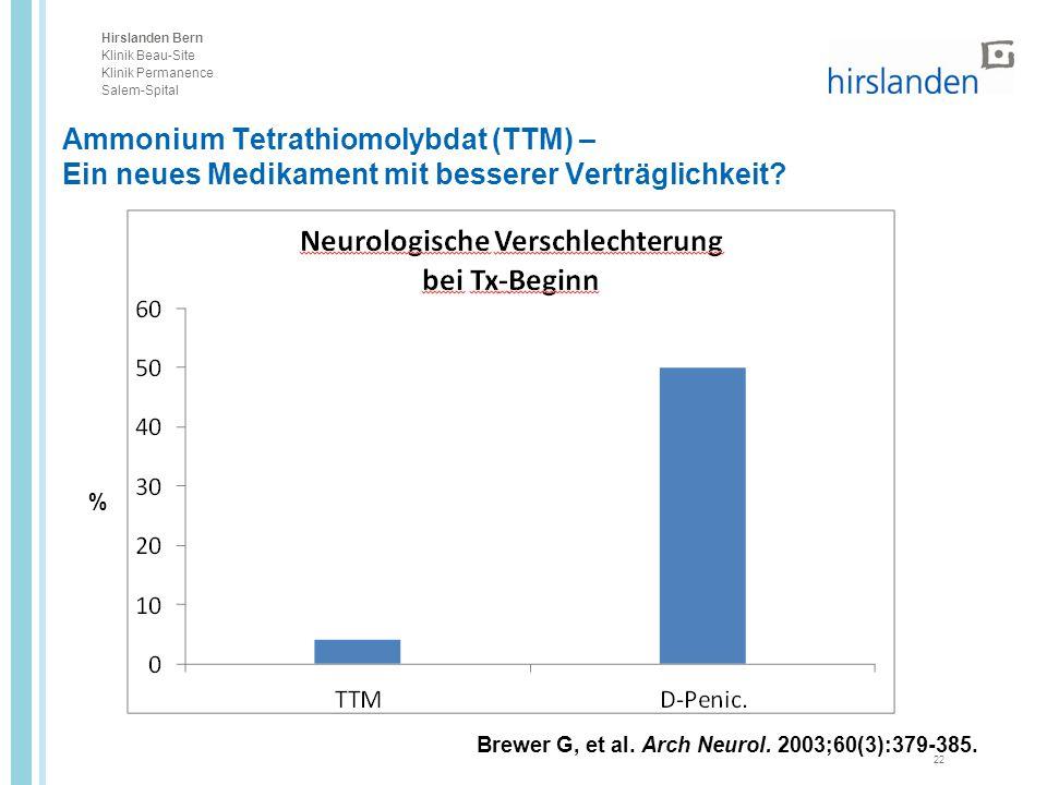 Ammonium Tetrathiomolybdat (TTM) – Ein neues Medikament mit besserer Verträglichkeit