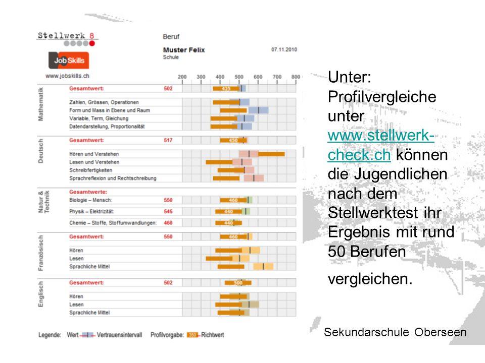Unter: Profilvergleiche unter www. stellwerk-check
