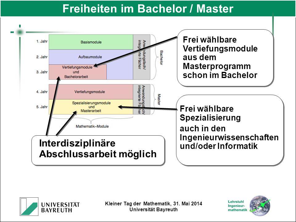 Freiheiten im Bachelor / Master