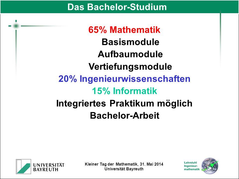20% Ingenieurwissenschaften Integriertes Praktikum möglich