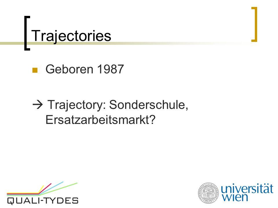 Trajectories Geboren 1987  Trajectory: Sonderschule, Ersatzarbeitsmarkt