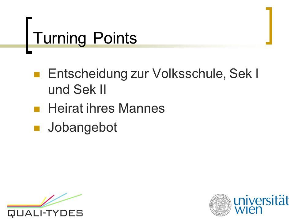 Turning Points Entscheidung zur Volksschule, Sek I und Sek II