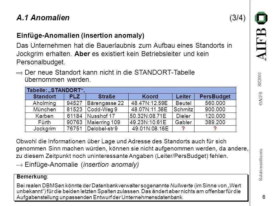 A.1 Anomalien (3/4) Einfüge-Anomalien (insertion anomaly)