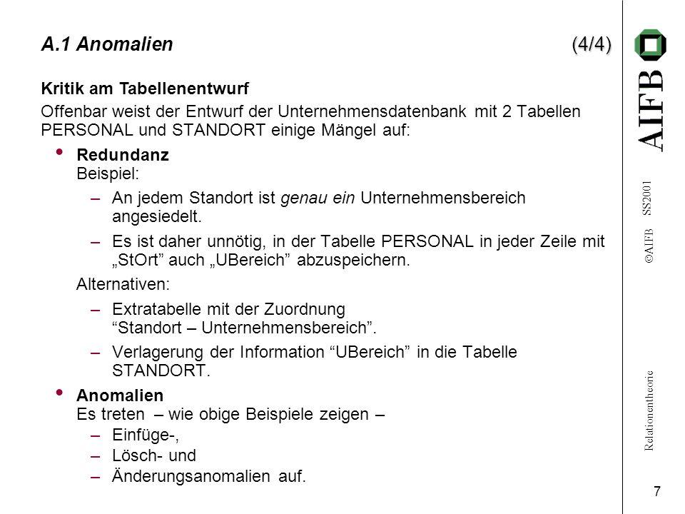 A.1 Anomalien (4/4) Kritik am Tabellenentwurf