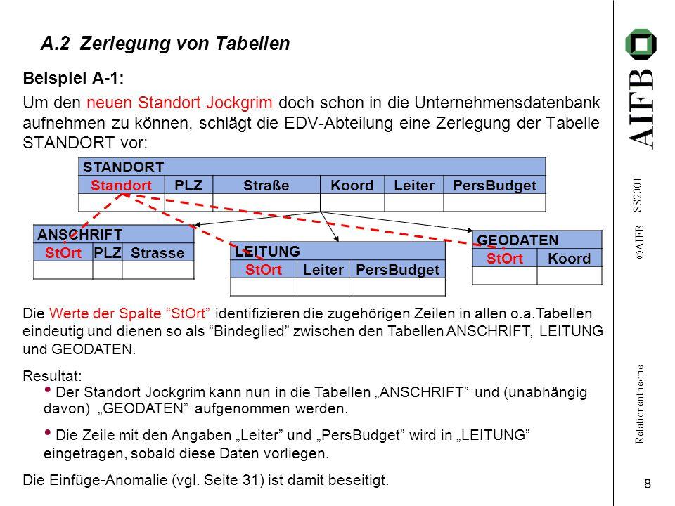 A.2 Zerlegung von Tabellen