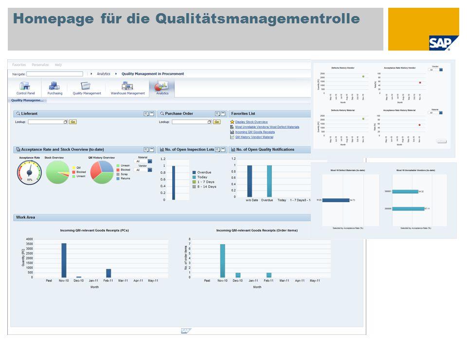 Homepage für die Qualitätsmanagementrolle