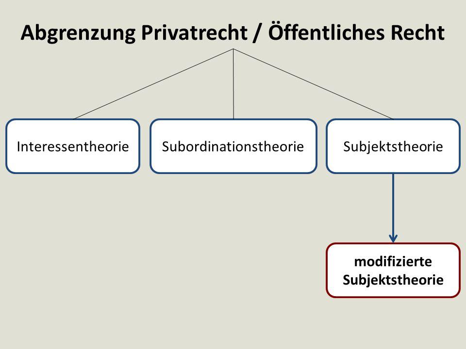 Abgrenzung Privatrecht / Öffentliches Recht