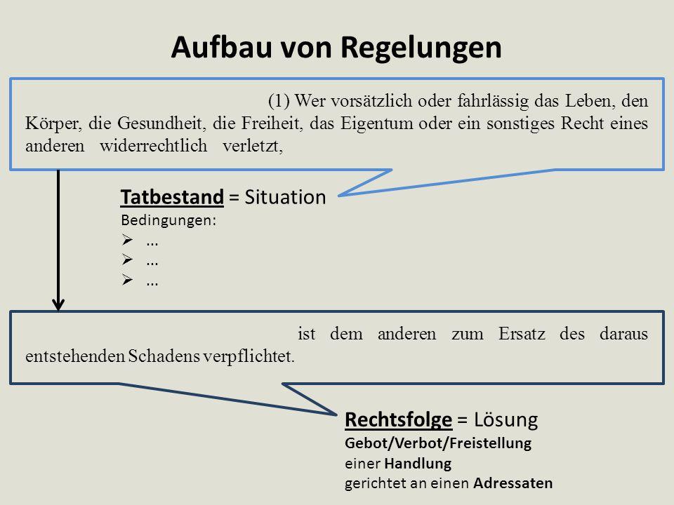 Aufbau von Regelungen Tatbestand = Situation Rechtsfolge = Lösung