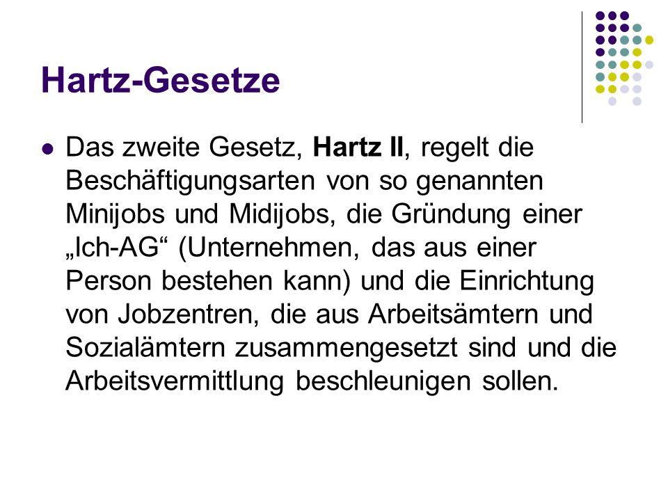 Hartz-Gesetze