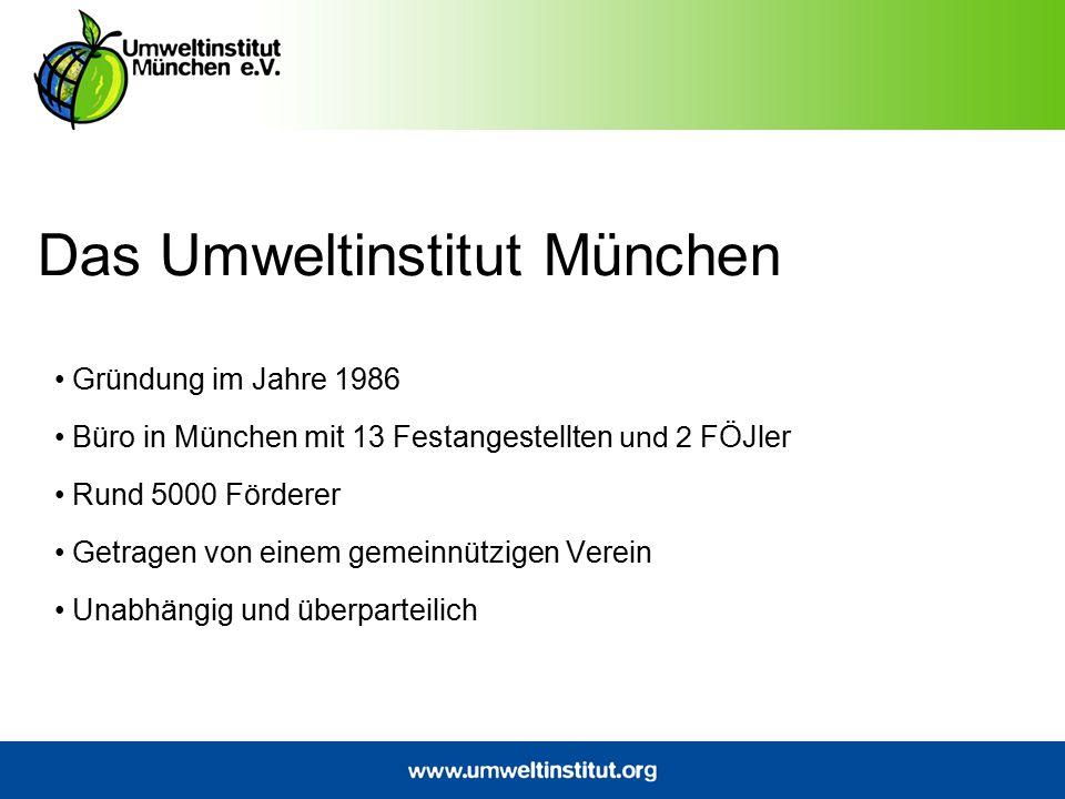 Das Umweltinstitut München