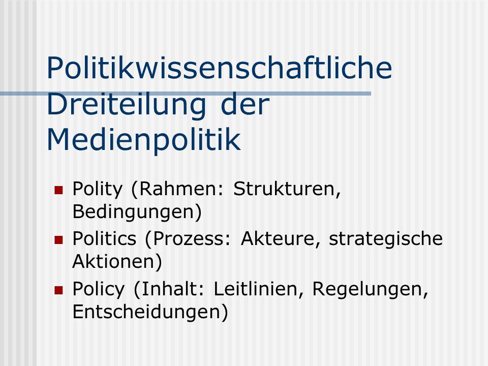 Politikwissenschaftliche Dreiteilung der Medienpolitik