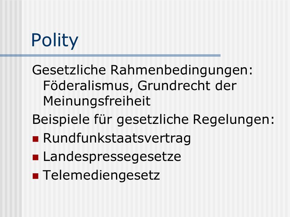 Polity Gesetzliche Rahmenbedingungen: Föderalismus, Grundrecht der Meinungsfreiheit. Beispiele für gesetzliche Regelungen: