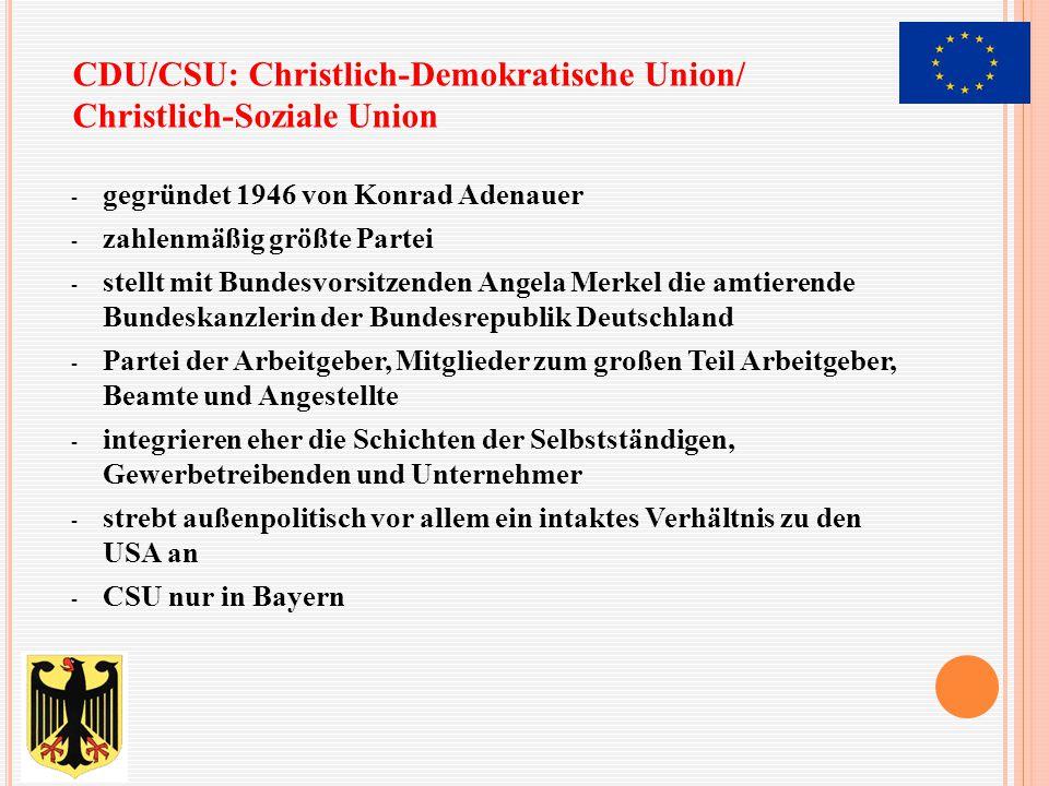 CDU/CSU: Christlich-Demokratische Union/ Christlich-Soziale Union