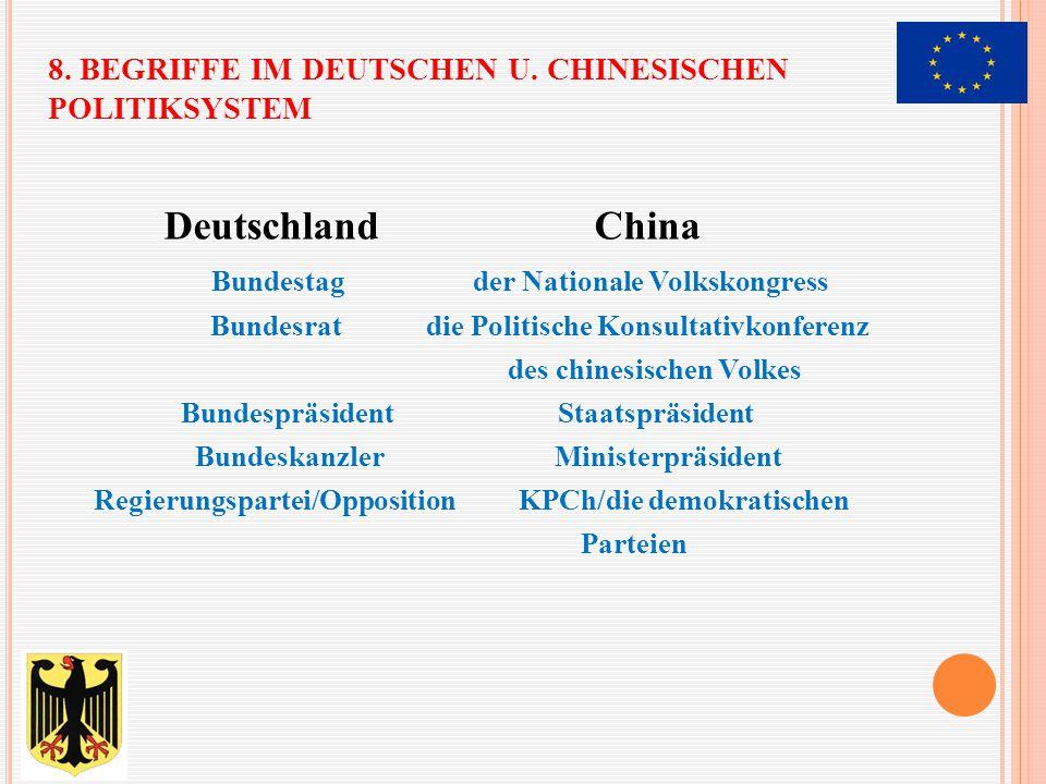 8. Begriffe im deutschen u. chinesischen Politiksystem