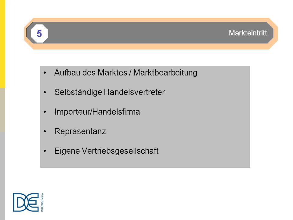 5 Aufbau des Marktes / Marktbearbeitung Selbständige Handelsvertreter