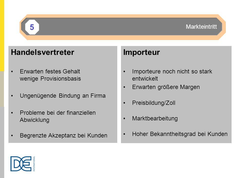 5 Handelsvertreter Importeur Markteintritt