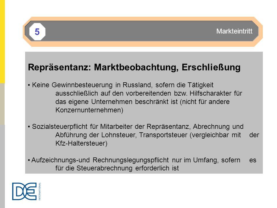Repräsentanz: Marktbeobachtung, Erschließung