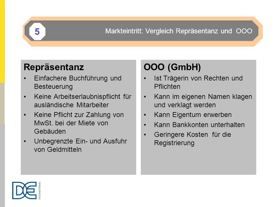 5 Repräsentanz OOO (GmbH)