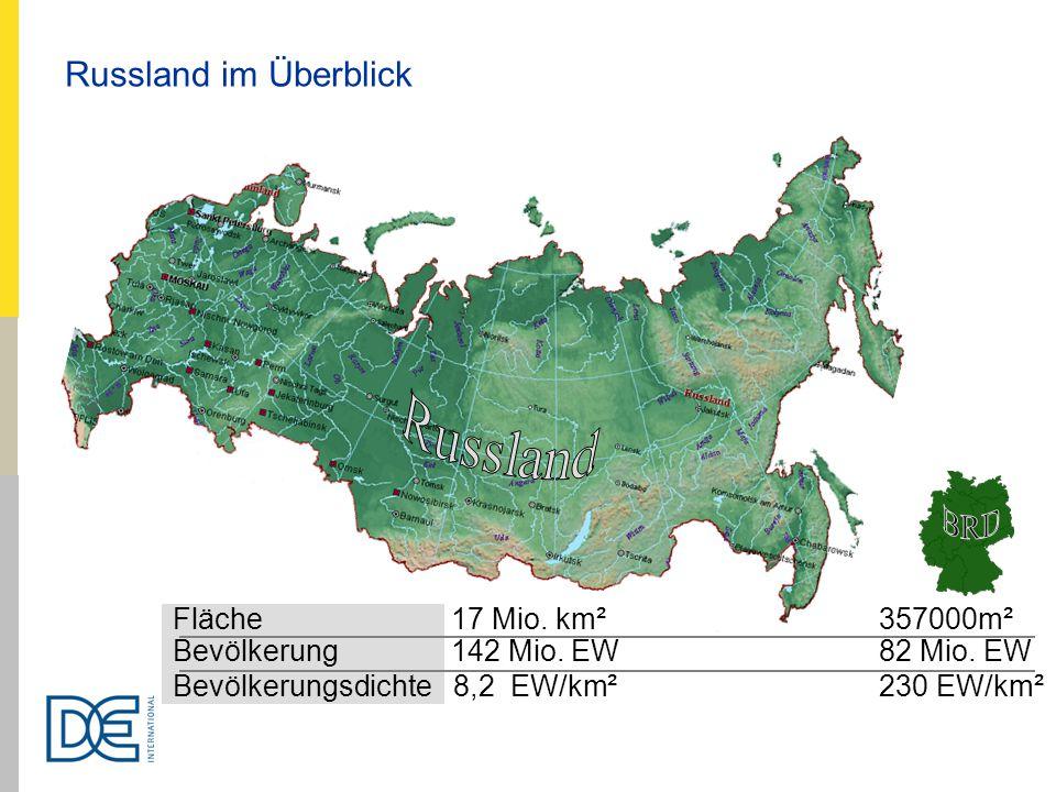 Russland Russland im Überblick Fläche 17 Mio. km² 357000m²
