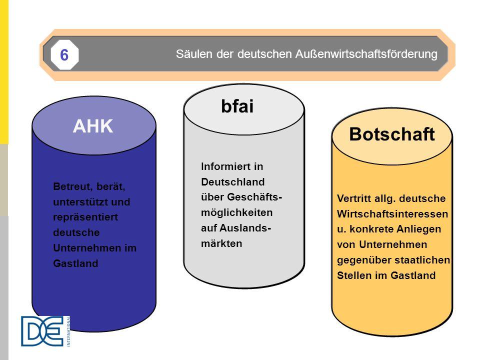 bfai AHK Botschaft 6 Säulen der deutschen Außenwirtschaftsförderung