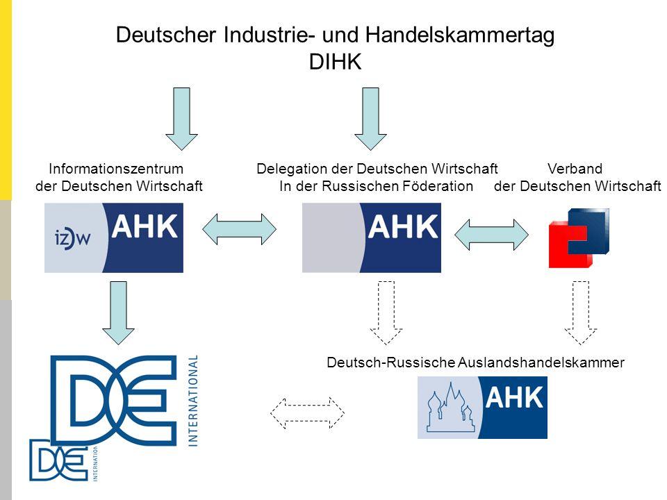 Deutscher Industrie- und Handelskammertag DIHK