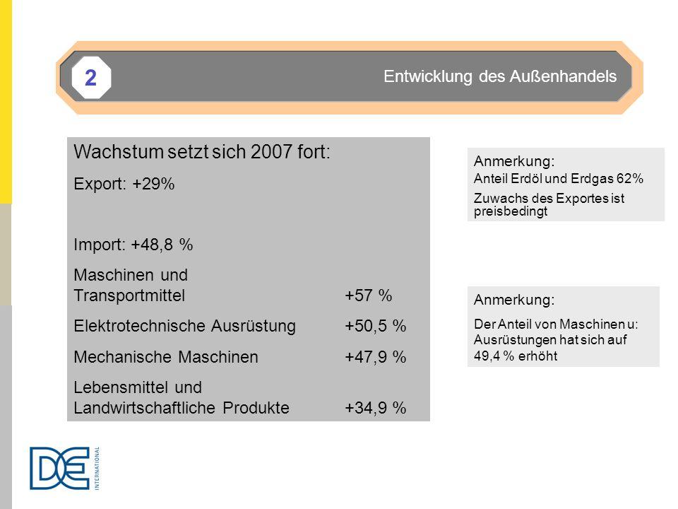 2 Wachstum setzt sich 2007 fort: Entwicklung des Außenhandels