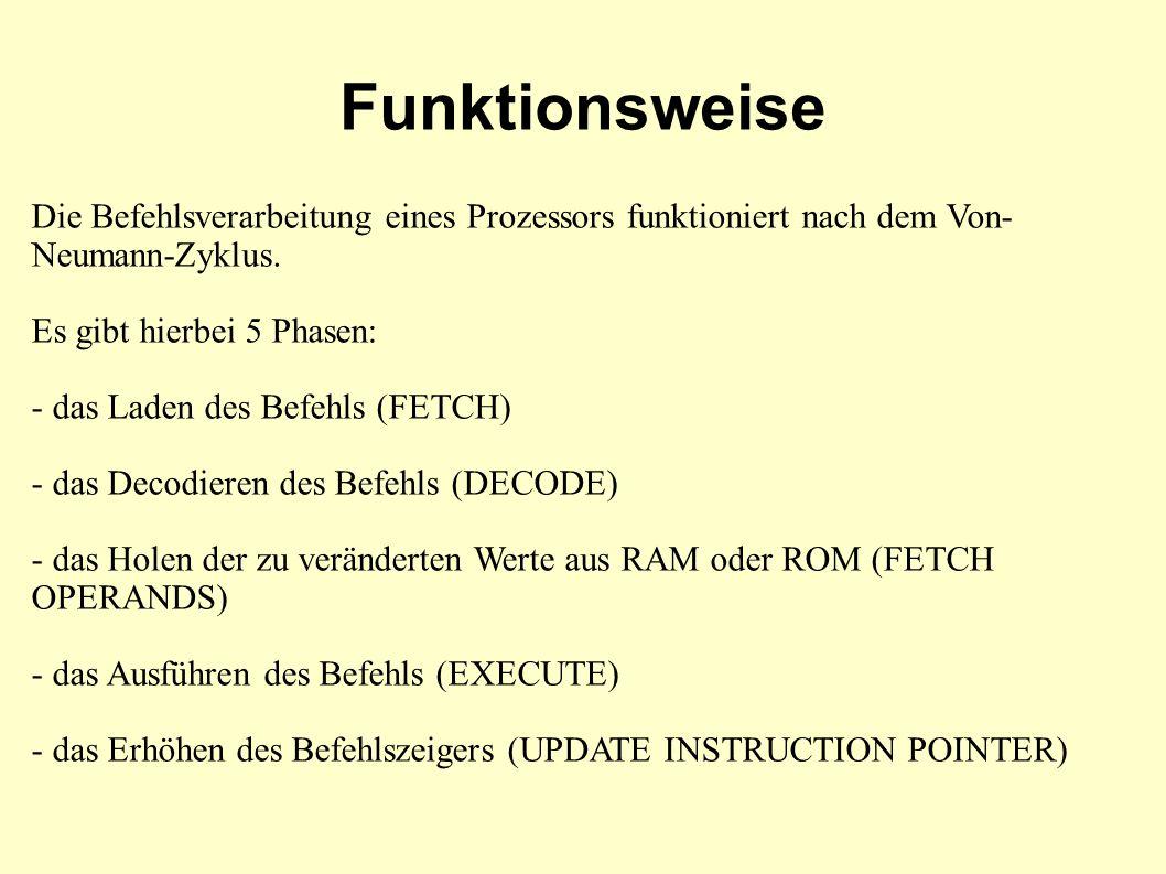Funktionsweise Die Befehlsverarbeitung eines Prozessors funktioniert nach dem Von-Neumann-Zyklus. Es gibt hierbei 5 Phasen: