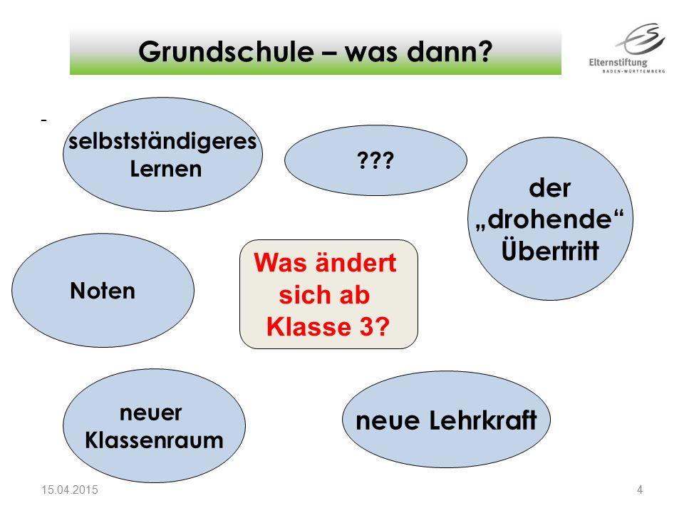 """Grundschule – was dann der """"drohende Übertritt Was ändert sich ab"""