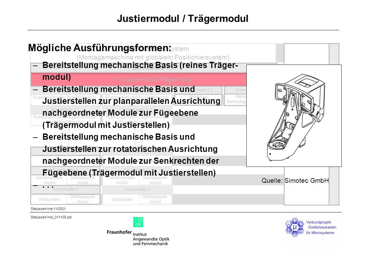Justiermodul / Trägermodul