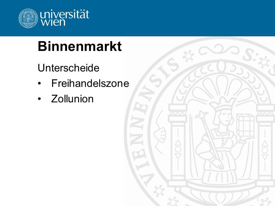 Binnenmarkt Unterscheide Freihandelszone Zollunion