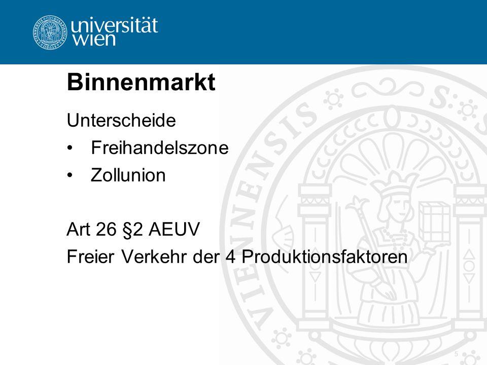 Binnenmarkt Unterscheide Freihandelszone Zollunion Art 26 §2 AEUV