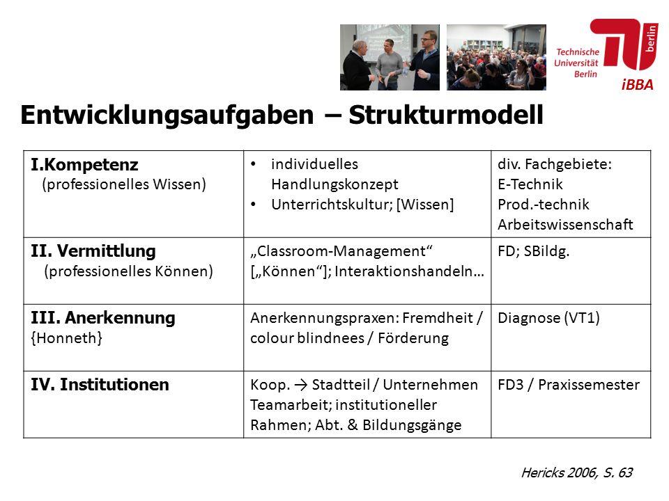 Entwicklungsaufgaben – Strukturmodell